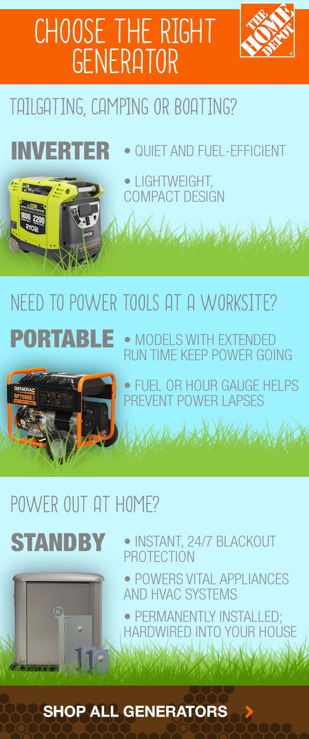 Infographic generators for home
