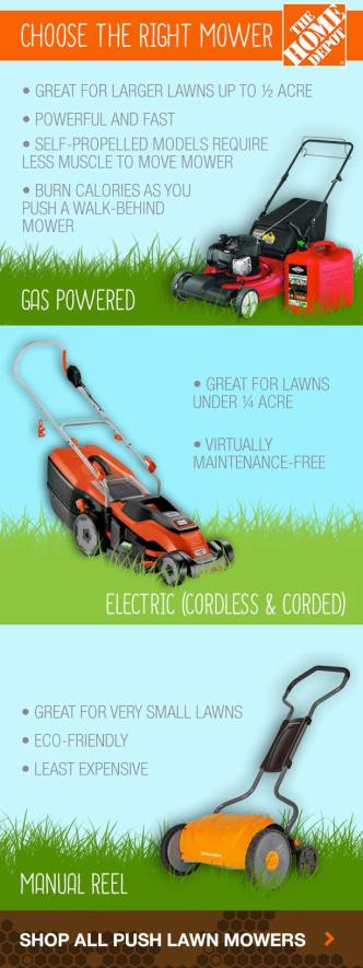 choose-the-right-mower
