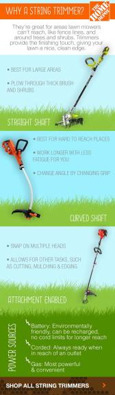 choose-the-right-string-trimmer
